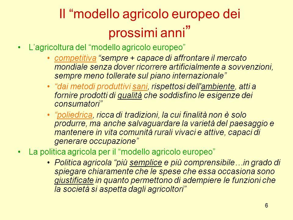 Il modello agricolo europeo dei prossimi anni