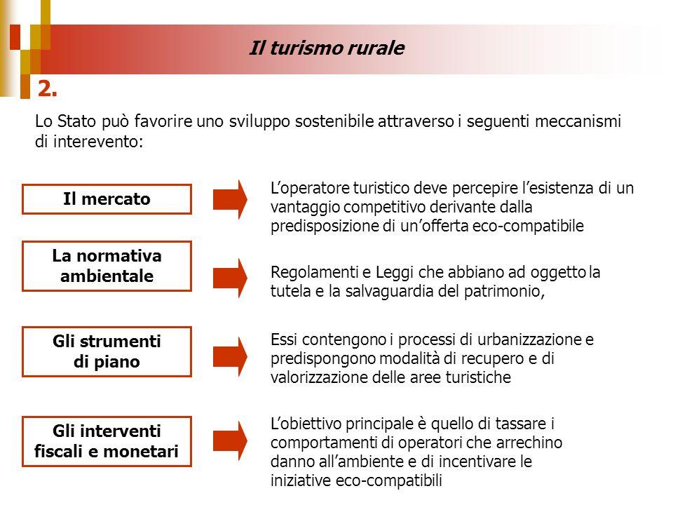 La normativa ambientale Gli interventi fiscali e monetari