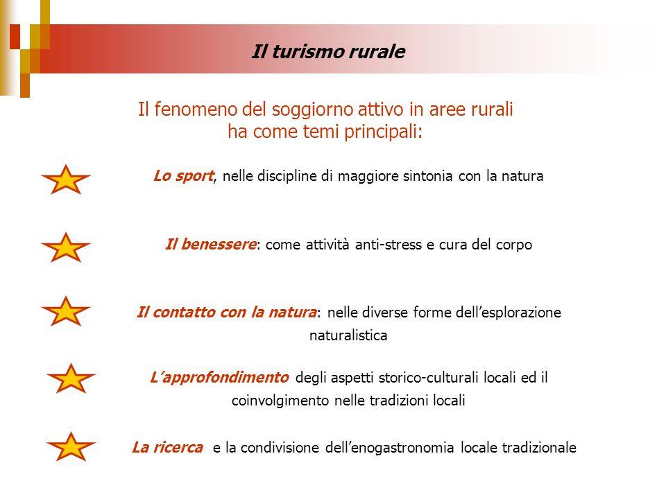 Il turismo rurale Il fenomeno del soggiorno attivo in aree rurali ha come temi principali: