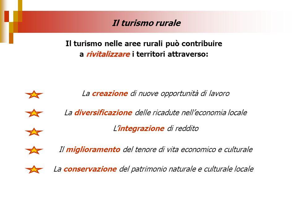Il turismo rurale Il turismo nelle aree rurali può contribuire a rivitalizzare i territori attraverso: