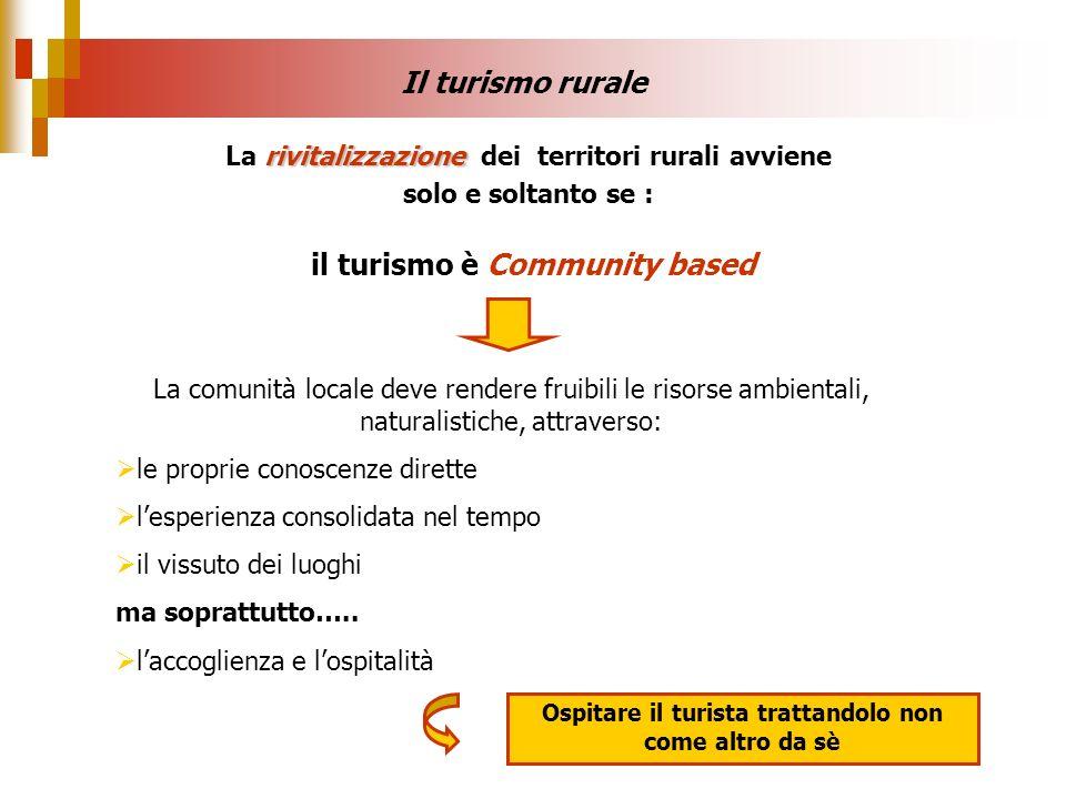 Il turismo rurale il turismo è Community based