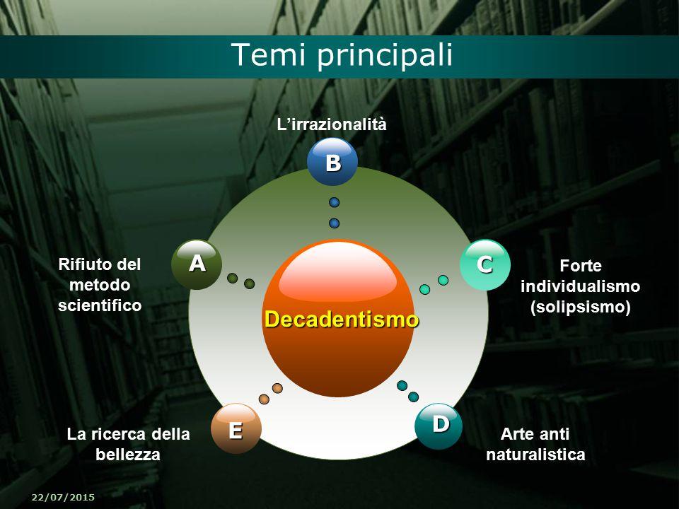Temi principali B A C Decadentismo D E Rifiuto del metodo scientifico