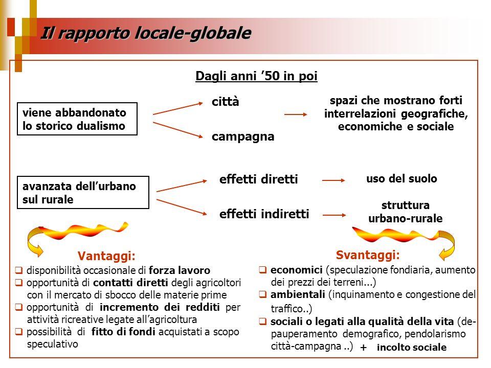 Il rapporto locale-globale struttura urbano-rurale
