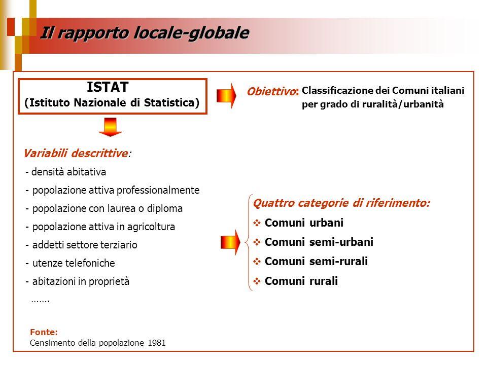 Il rapporto locale-globale (Istituto Nazionale di Statistica)