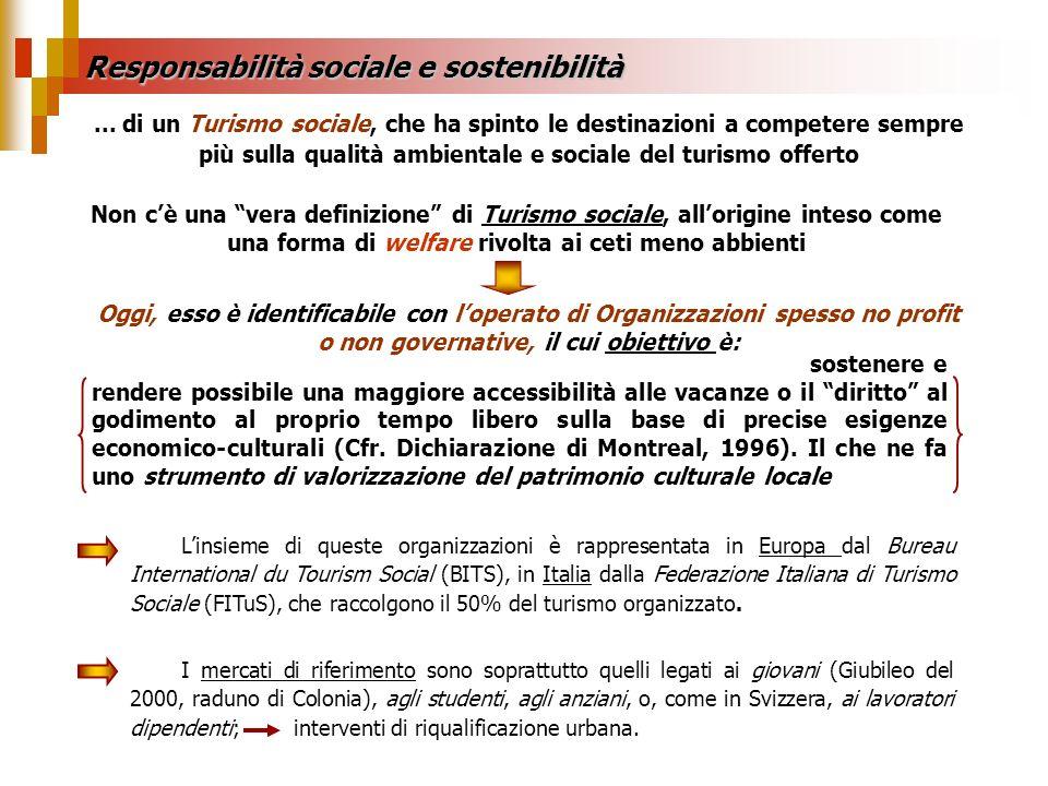 Responsabilità sociale e sostenibilità