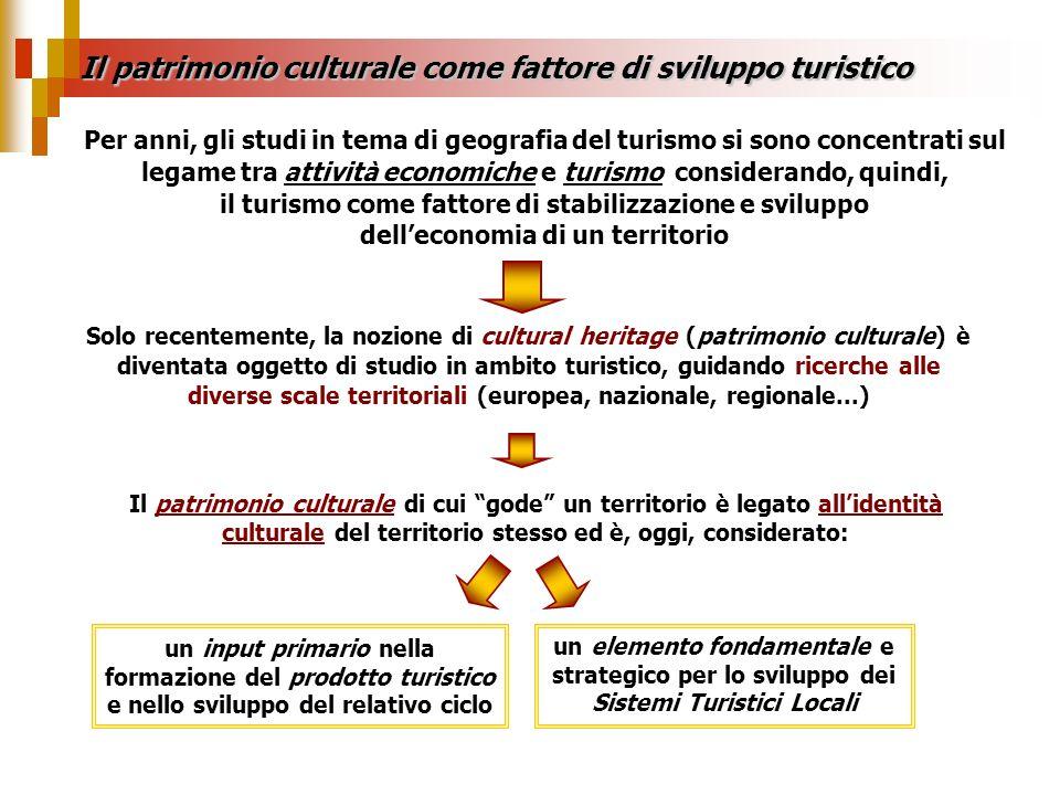 Il patrimonio culturale come fattore di sviluppo turistico