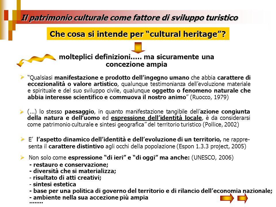 Che cosa si intende per cultural heritage