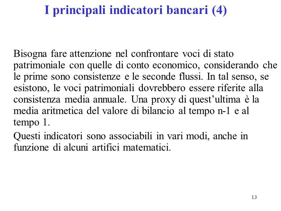 I principali indicatori bancari (4)