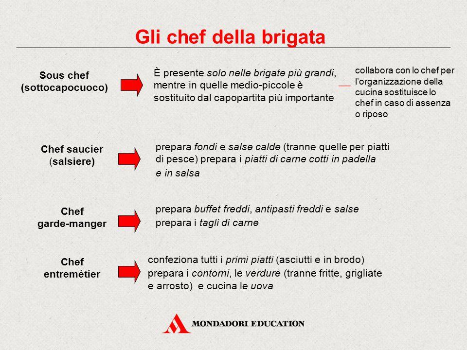 Chef saucier (salsiere)