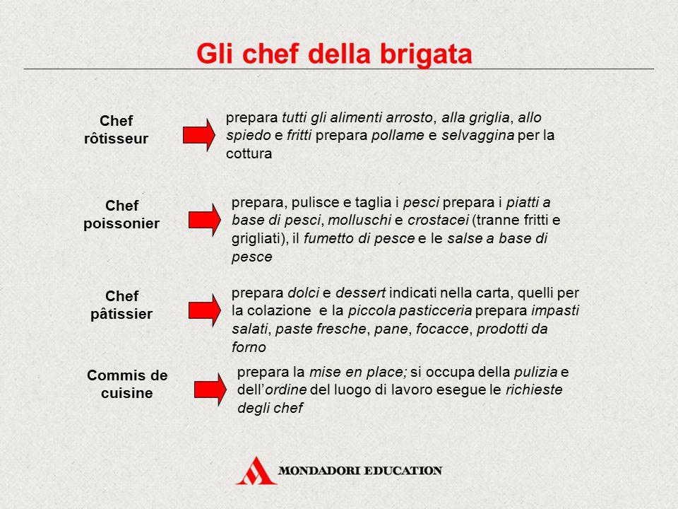 Gli chef della brigata Chef