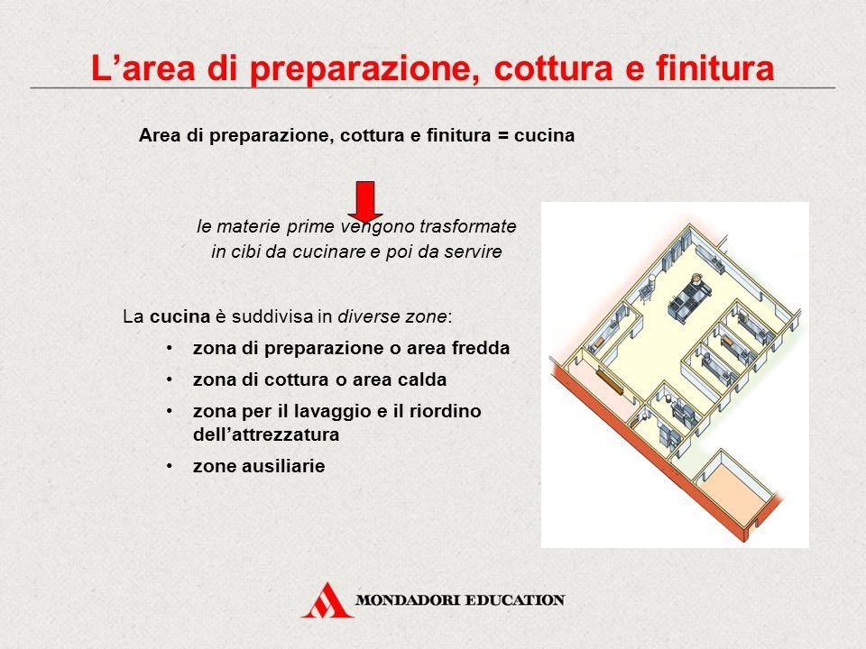 L'area di preparazione, cottura e finitura