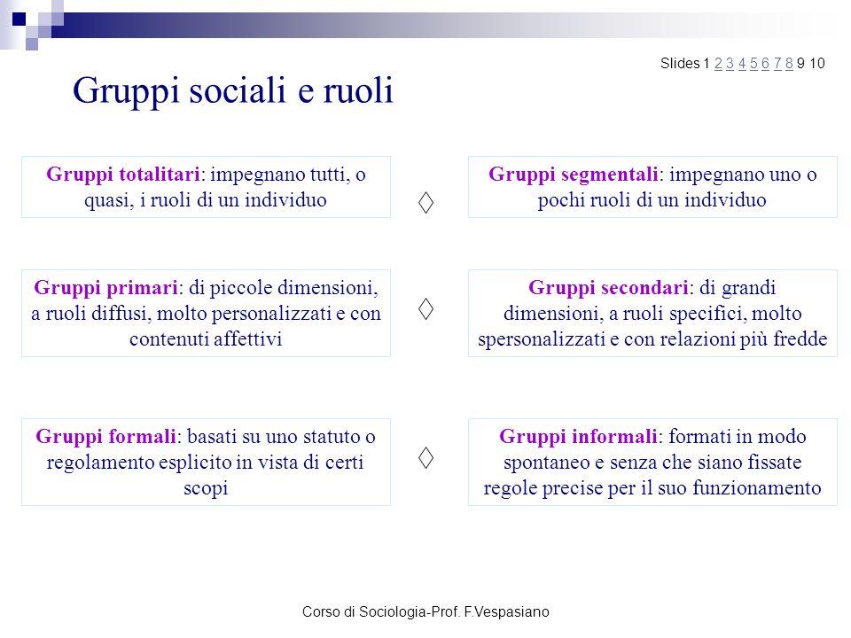 Slides 1 2 3 4 5 6 7 8 9 10 Gruppi sociali e ruoli. Gruppi totalitari: impegnano tutti, o quasi, i ruoli di un individuo.