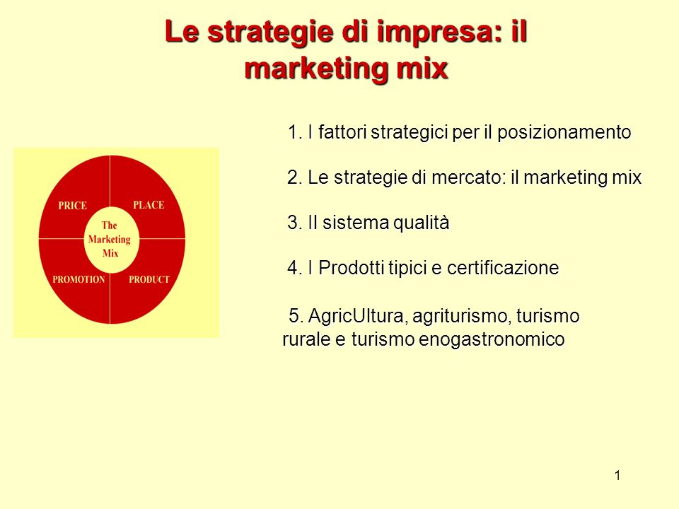 Le strategie di impresa: il marketing mix
