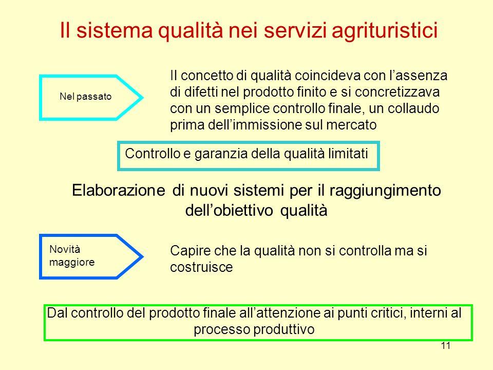Il sistema qualità nei servizi agrituristici