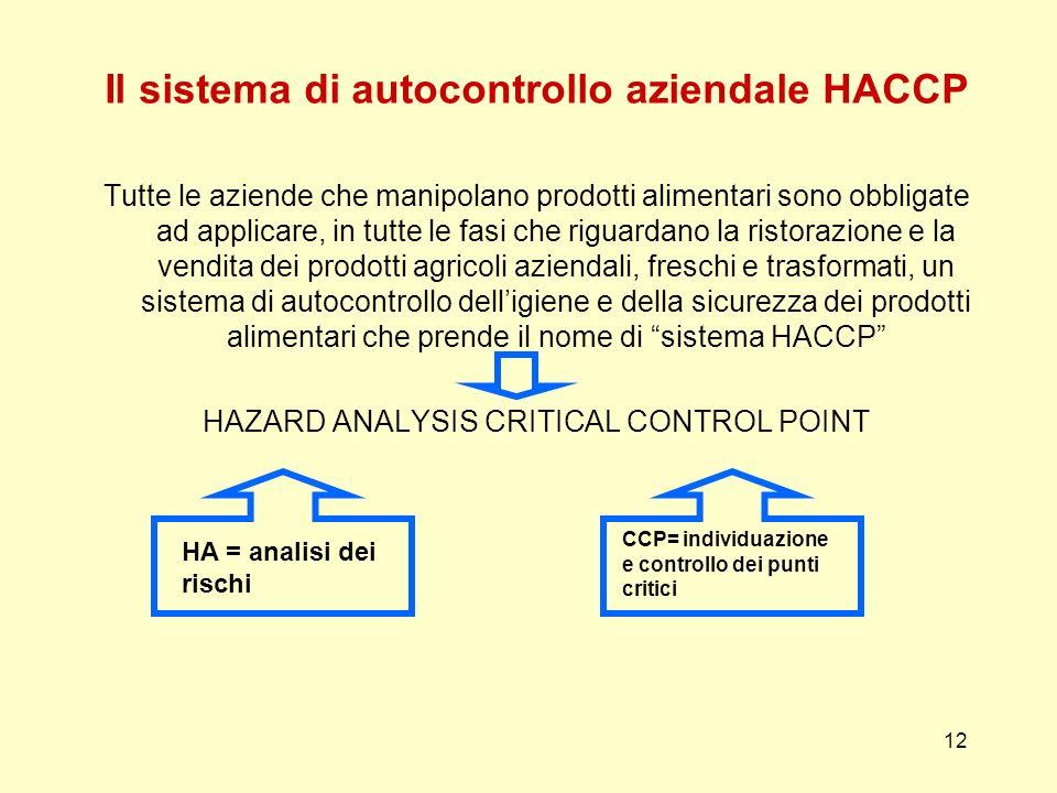 Il sistema di autocontrollo aziendale HACCP