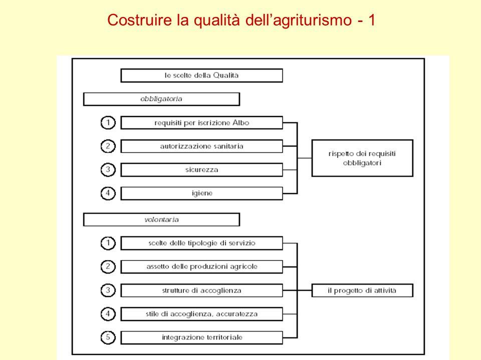 Costruire la qualità dell'agriturismo - 1