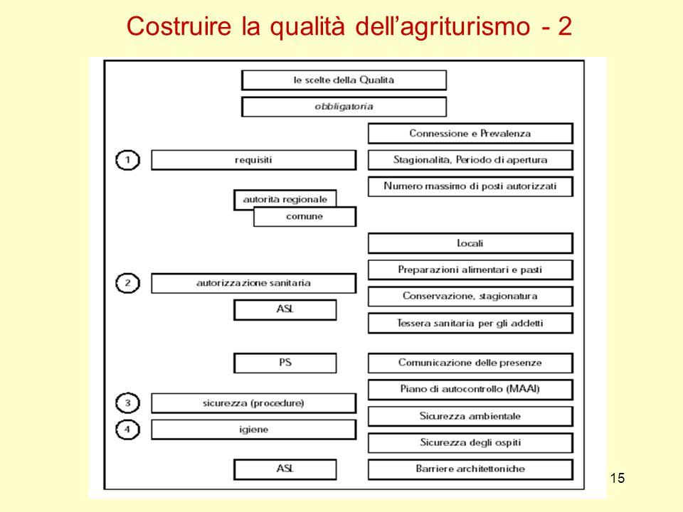 Costruire la qualità dell'agriturismo - 2