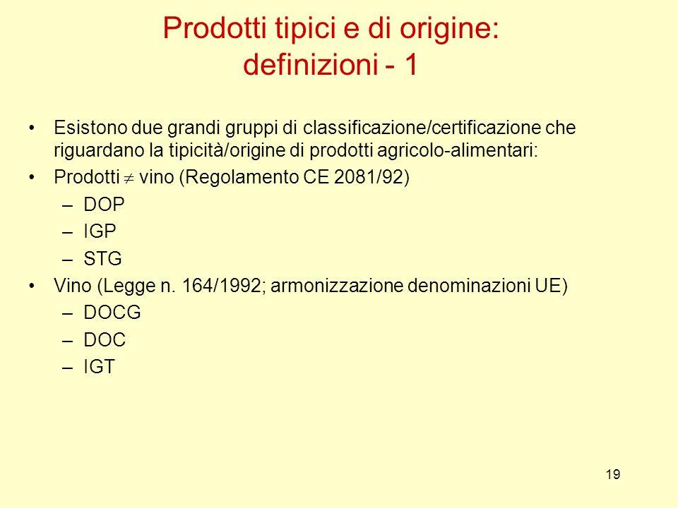 Prodotti tipici e di origine: definizioni - 1