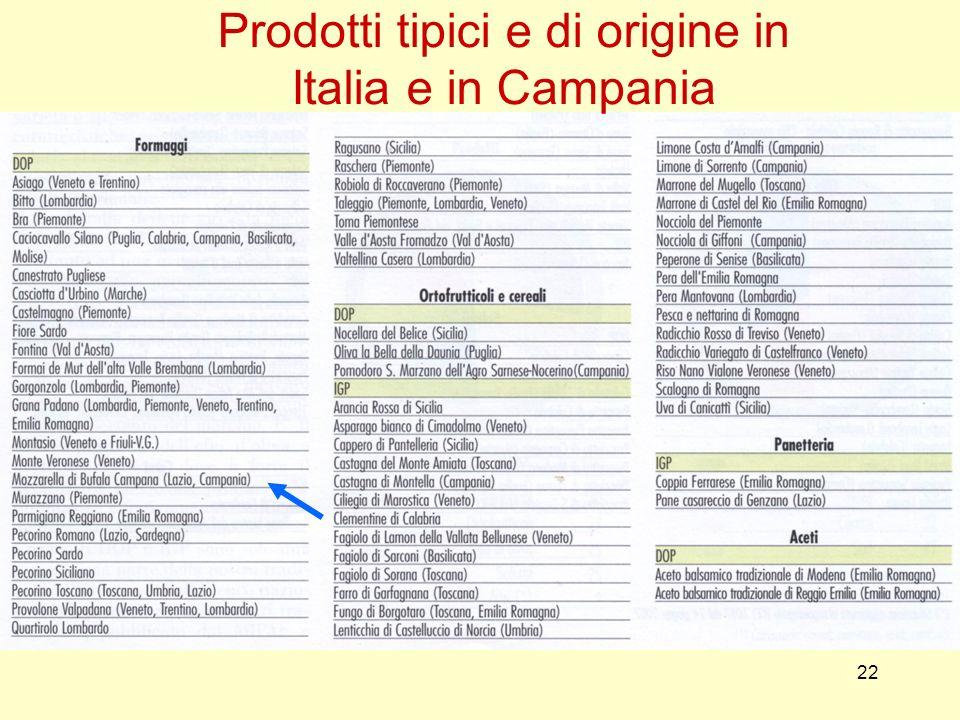 Prodotti tipici e di origine in Italia e in Campania