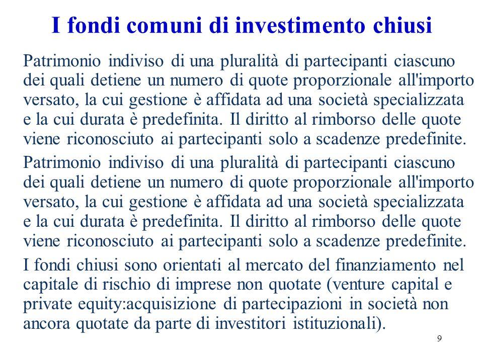 I fondi comuni di investimento chiusi
