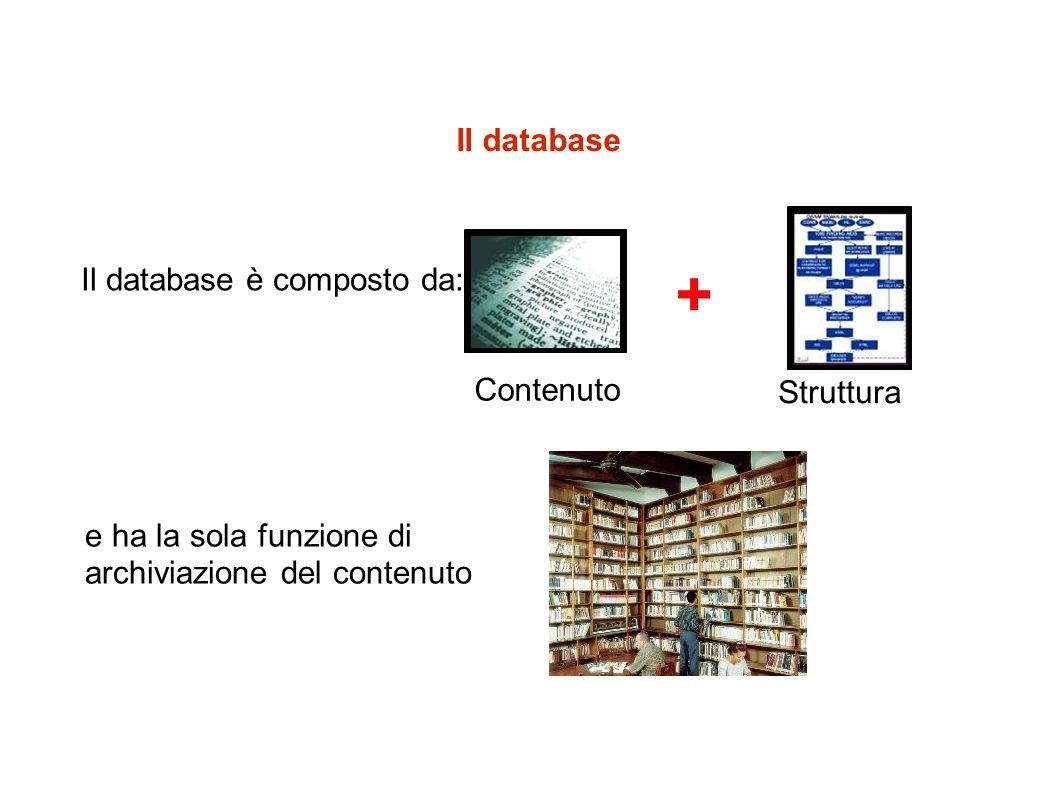 + Il database Il database è composto da: Contenuto Struttura