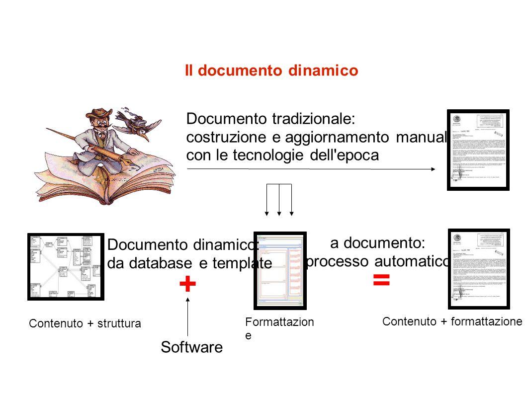 = + Il documento dinamico Documento tradizionale: