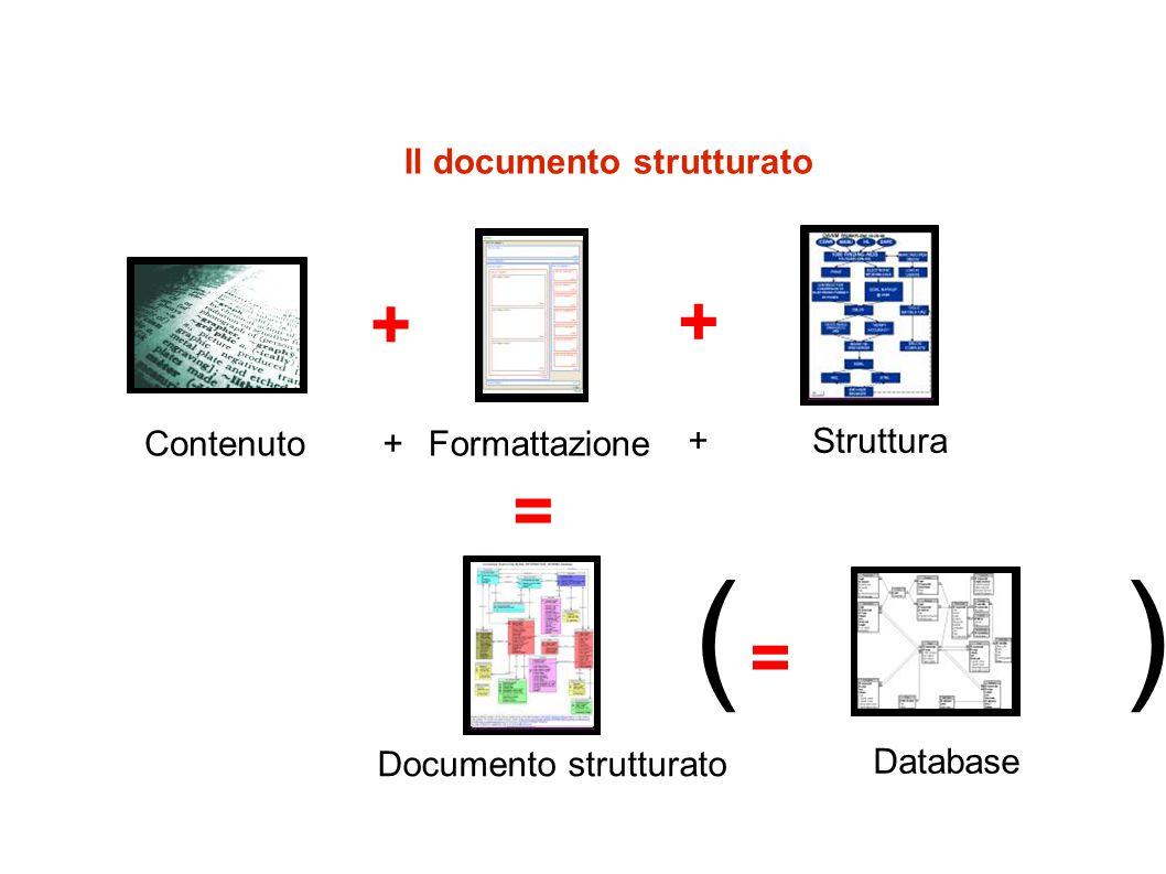 ( = ) + + = Il documento strutturato Contenuto + Formattazione +