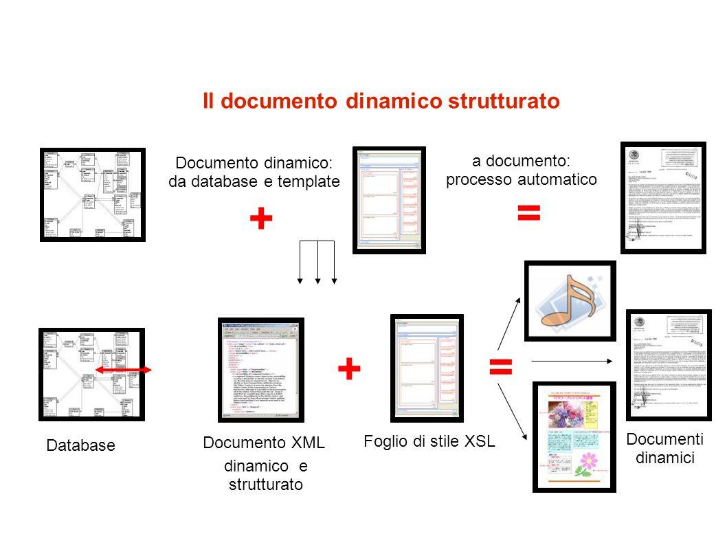 dinamico e strutturato