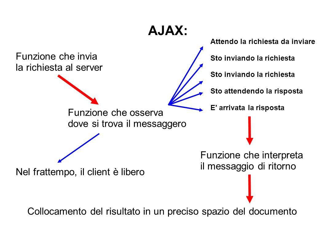 AJAX: Funzione che invia la richiesta al server Funzione che osserva