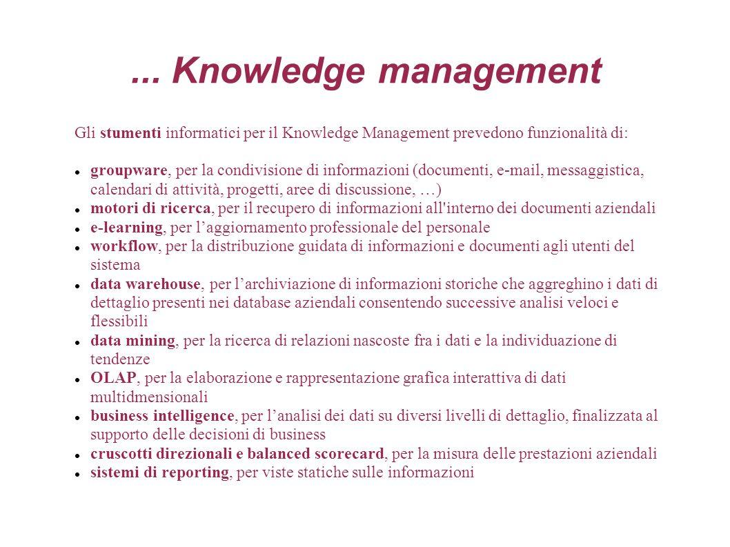 ... Knowledge management Gli stumenti informatici per il Knowledge Management prevedono funzionalità di: