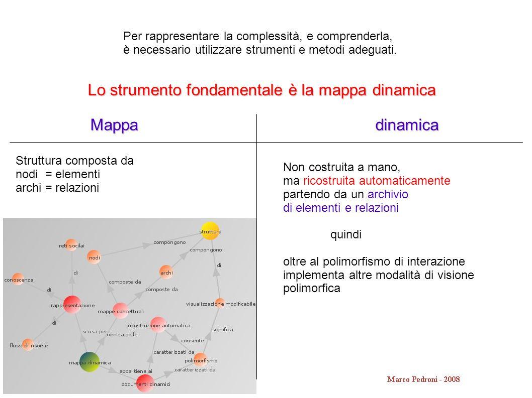 Lo strumento fondamentale è la mappa dinamica