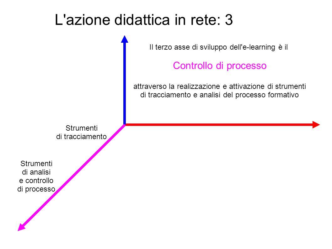 L azione didattica in rete: 3