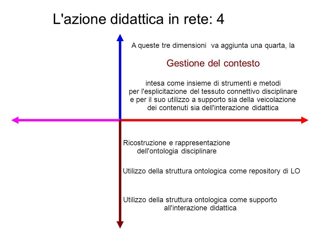 L azione didattica in rete: 4