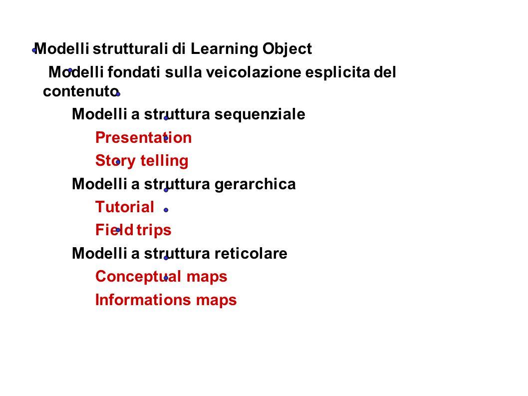 Modelli strutturali di Learning Object