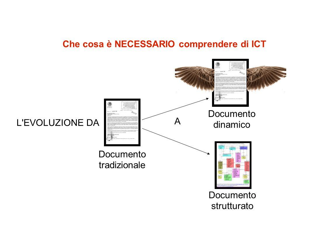 Che cosa è NECESSARIO comprendere di ICT