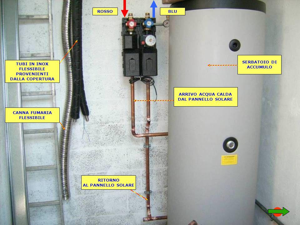 Un impianto solare termico ad uso di civile abitazione for Serbatoio di acqua calda in plastica