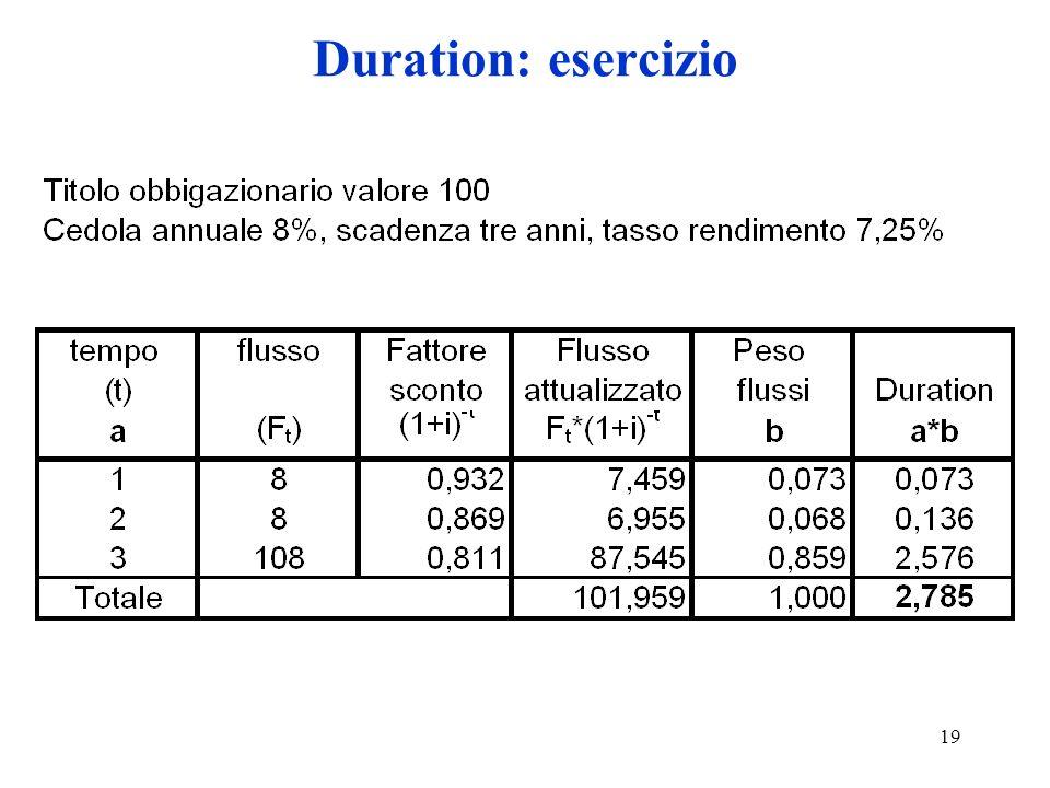 Duration: esercizio