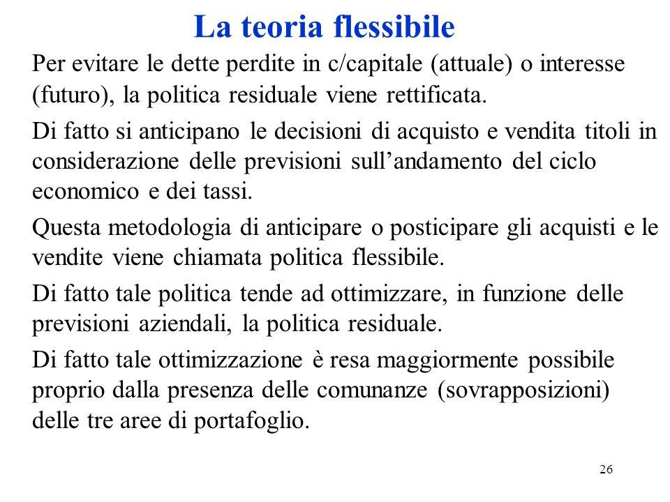 La teoria flessibile Per evitare le dette perdite in c/capitale (attuale) o interesse (futuro), la politica residuale viene rettificata.