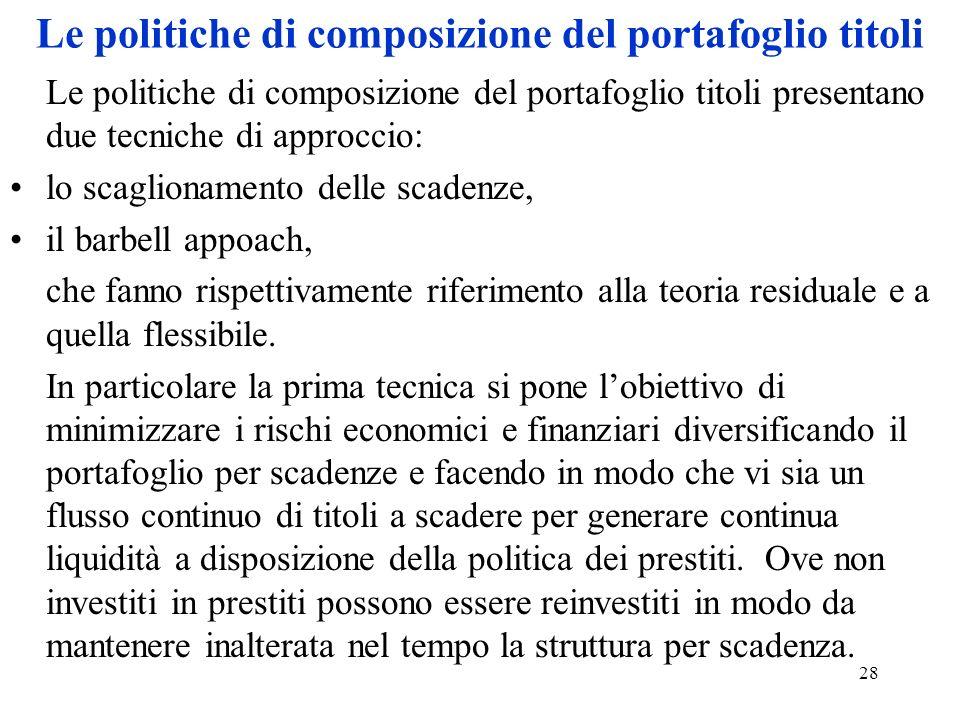 Le politiche di composizione del portafoglio titoli