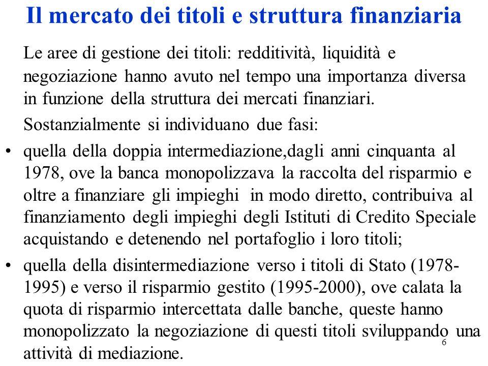 Il mercato dei titoli e struttura finanziaria