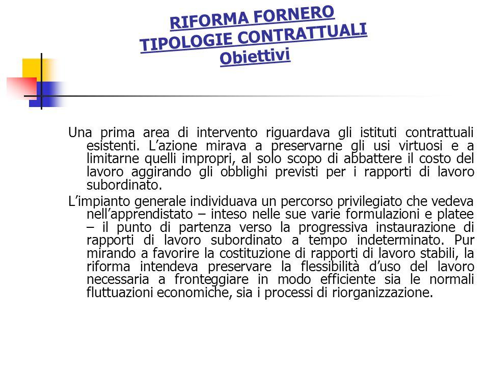 RIFORMA FORNERO TIPOLOGIE CONTRATTUALI Obiettivi