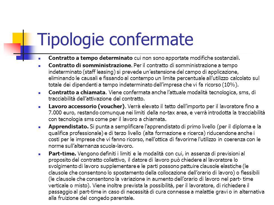 Tipologie confermate Contratto a tempo determinato cui non sono apportate modifiche sostanziali.