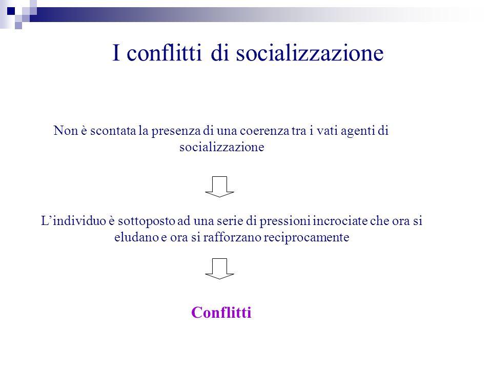 I conflitti di socializzazione