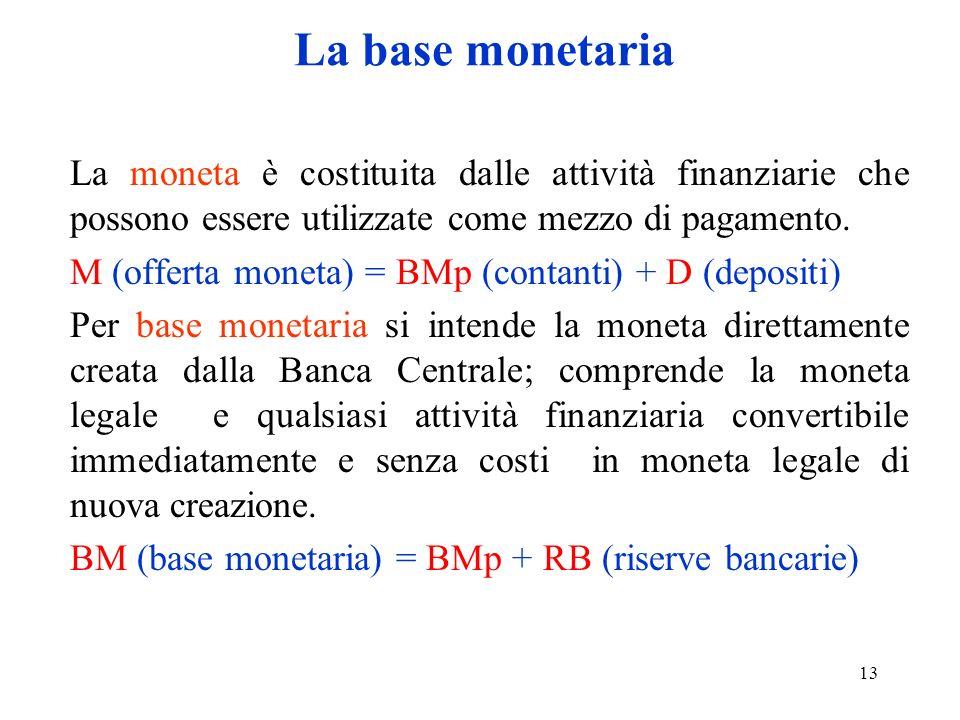 La base monetaria La moneta è costituita dalle attività finanziarie che possono essere utilizzate come mezzo di pagamento.