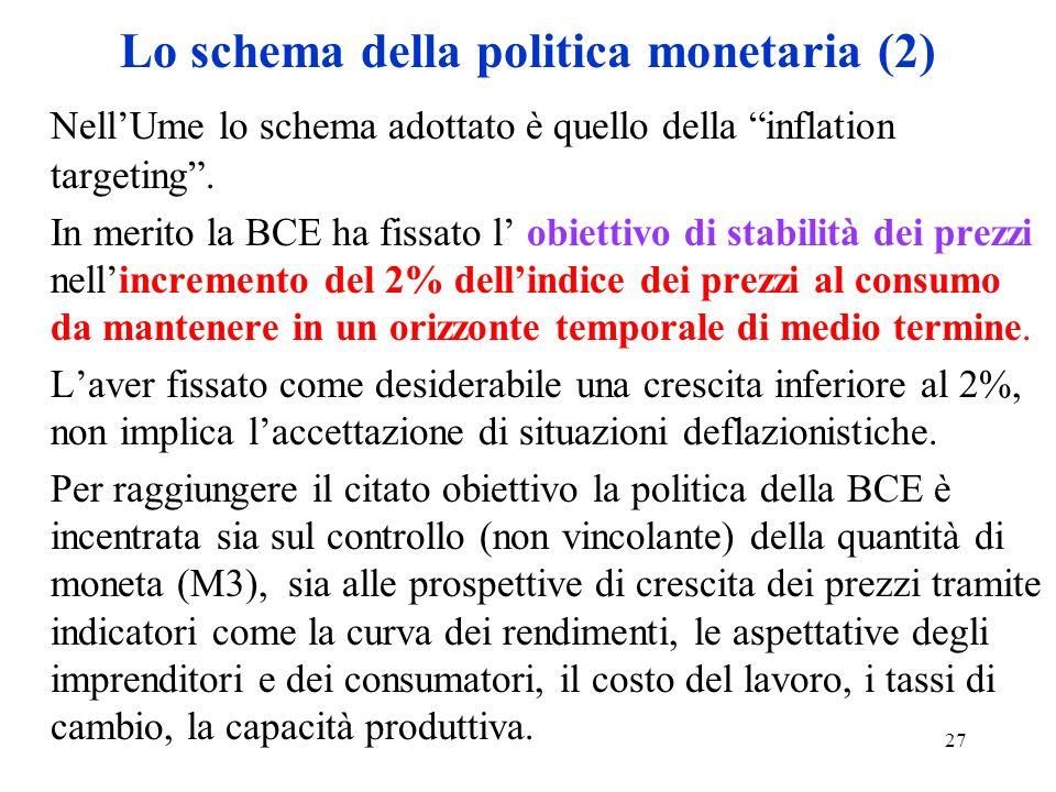 Lo schema della politica monetaria (2)