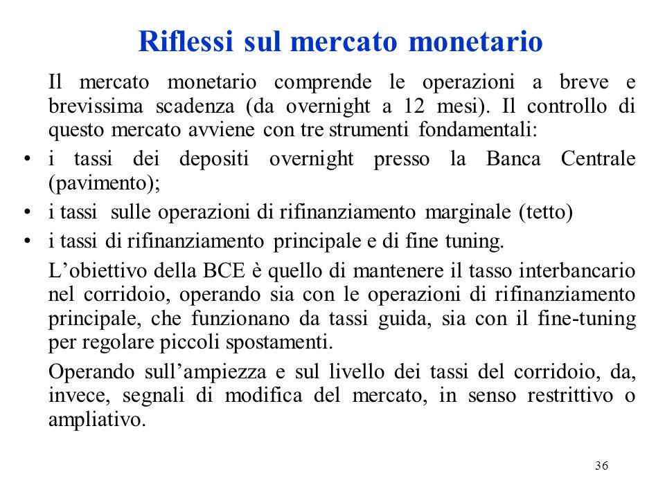 Riflessi sul mercato monetario