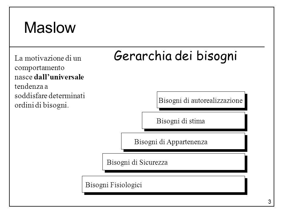 Maslow Gerarchia dei bisogni La motivazione di un comportamento