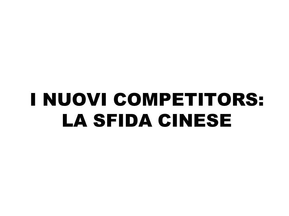 I NUOVI COMPETITORS: LA SFIDA CINESE