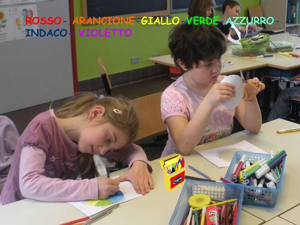 ROSSO- ARANCIONE-GIALLO-VERDE-AZZURRO- INDACO- VIOLETTO