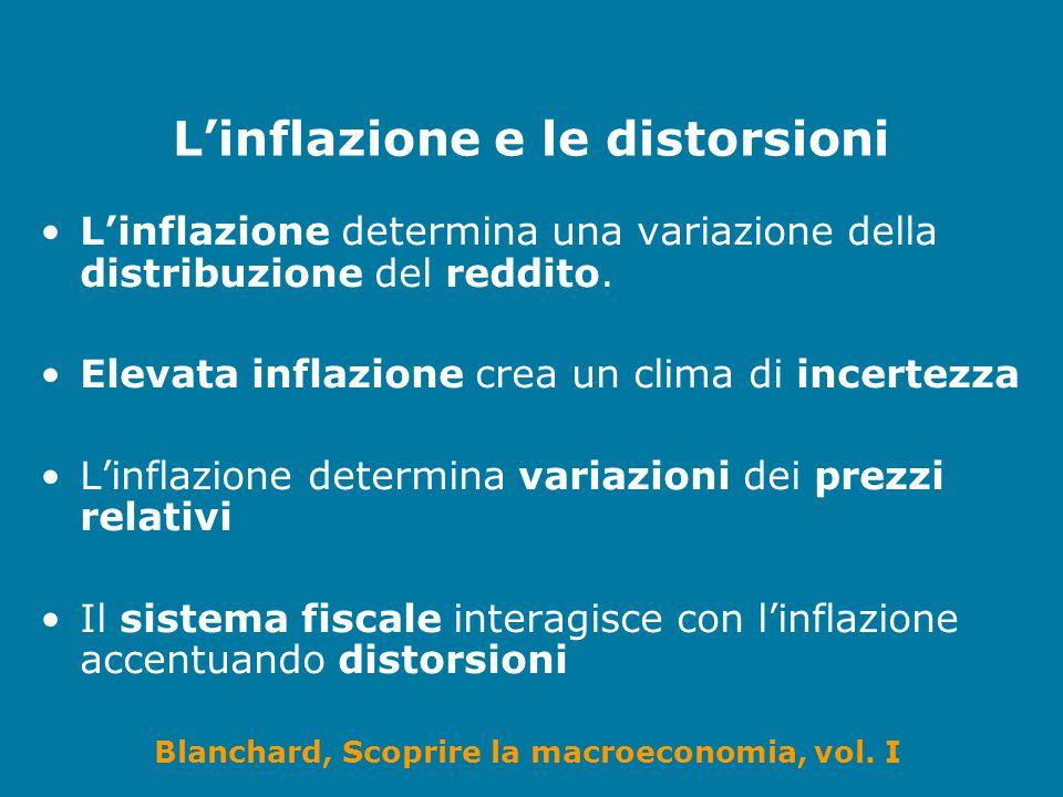 L'inflazione e le distorsioni